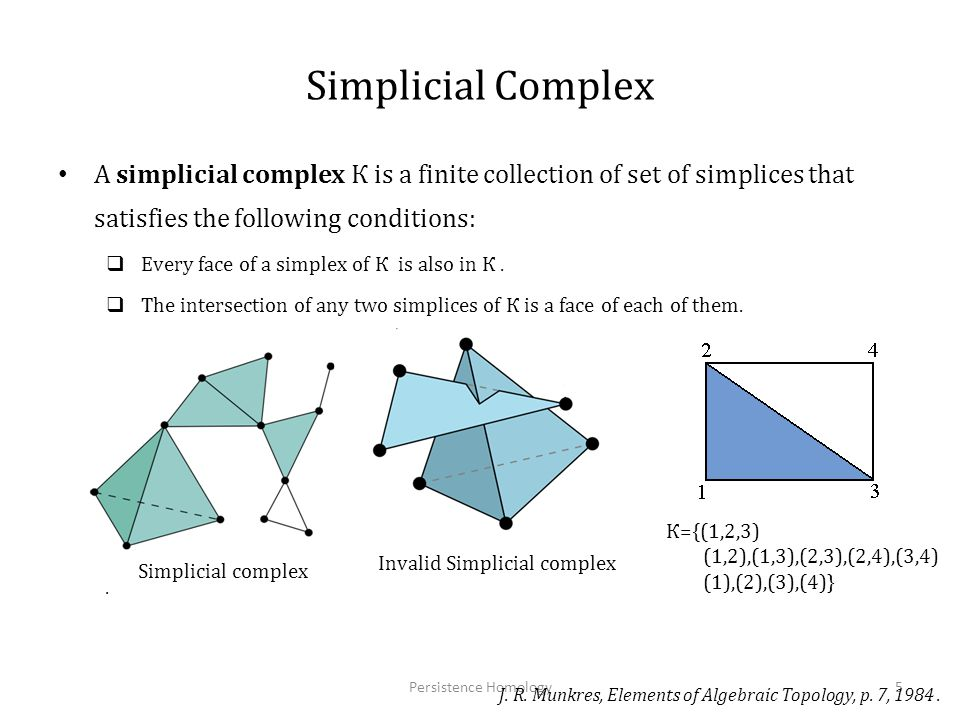 Simplicial Complex A simplicial complex К is a finite collection of set of simplices that satisfies the following conditions:  Every face of a simple
