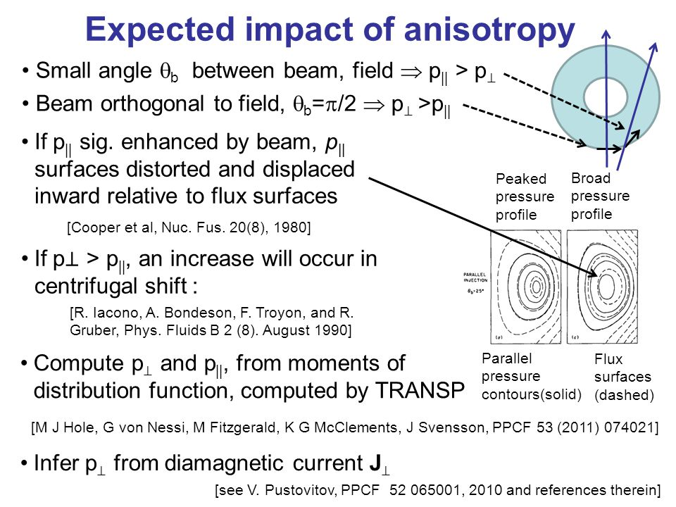 Expected impact of anisotropy If p ⊥ > p ||, an increase will occur in centrifugal shift : [R.