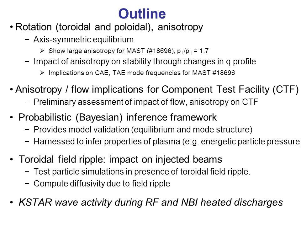 KSTAR electron fishbone, BAE M.J. Hole, C. M. Ryu, M.