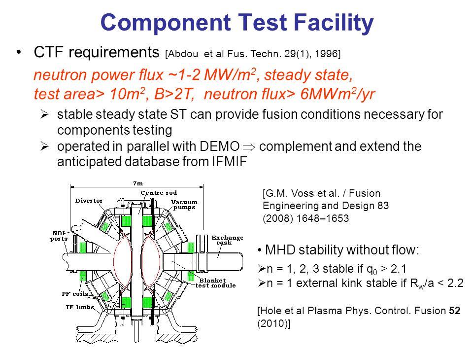 Component Test Facility CTF requirements [Abdou et al Fus.