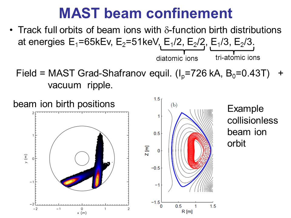 Track full orbits of beam ions with  -function birth distributions at energies E 1 =65kEv, E 2 =51keV, E 1 /2, E 2 /2, E 1 /3, E 2 /3.