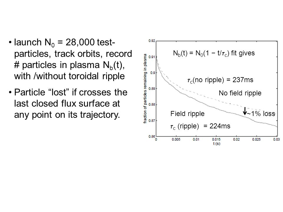 launch N 0 = 28,000 test- particles, track orbits, record # particles in plasma N b (t), with /without toroidal ripple Particle lost if crosses the last closed flux surface at any point on its trajectory.