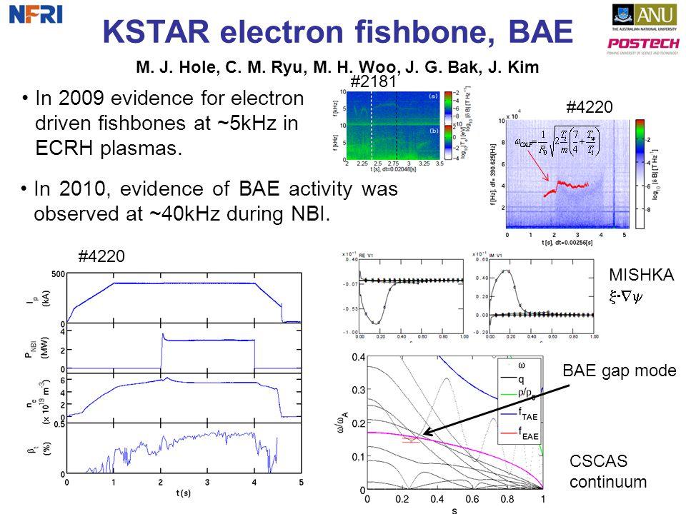 KSTAR electron fishbone, BAE M. J. Hole, C. M. Ryu, M.