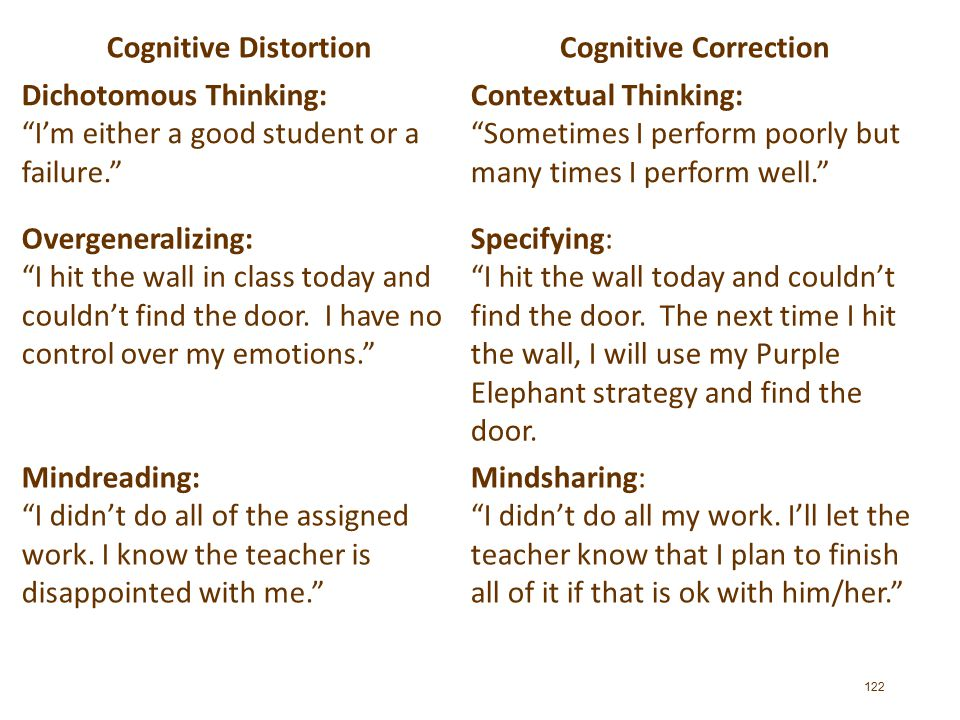 122 Cognitive DistortionCognitive Correction Dichotomous Thinking: I'm either a good student or a failure. Contextual Thinking: Sometimes I perform poorly but many times I perform well. Overgeneralizing: I hit the wall in class today and couldn't find the door.