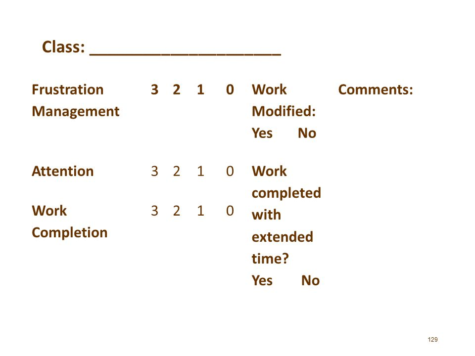 129 Frustration Management 3210 Work Modified: Yes No Comments: Attention3210 Work completed with extended time.