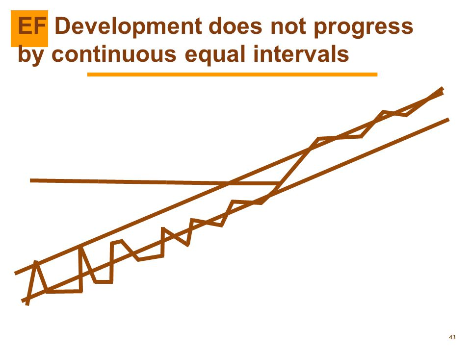 43 EF Development does not progress by continuous equal intervals
