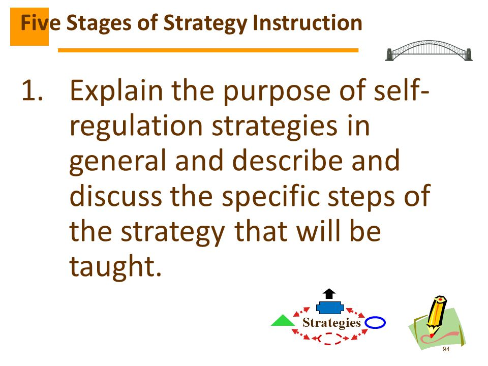 1.Explain the purpose of self- regulation strategies in general and describe and discuss the specific steps of the strategy that will be taught.