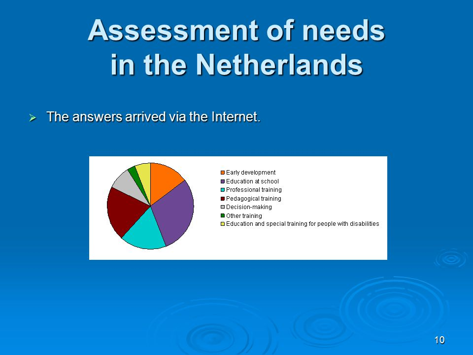 10 Assessment of needs in the Netherlands  The answers arrived via the Internet.