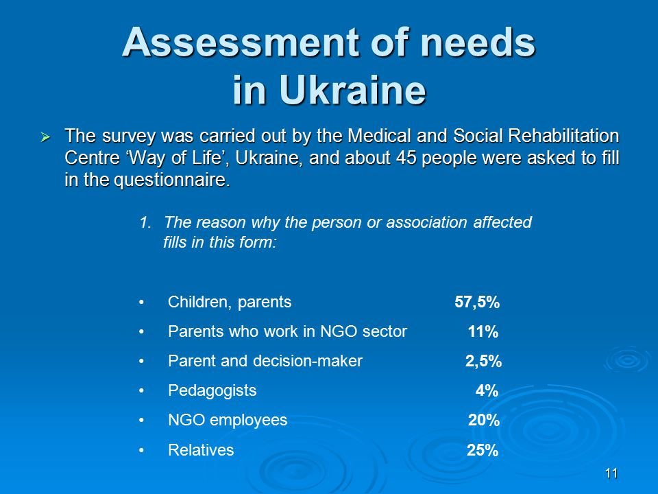 11 Assessment of needs in Ukraine  The survey was carried out by the Medical and Social Rehabilitation Centre 'Way of Life', Ukraine, and about 45 pe
