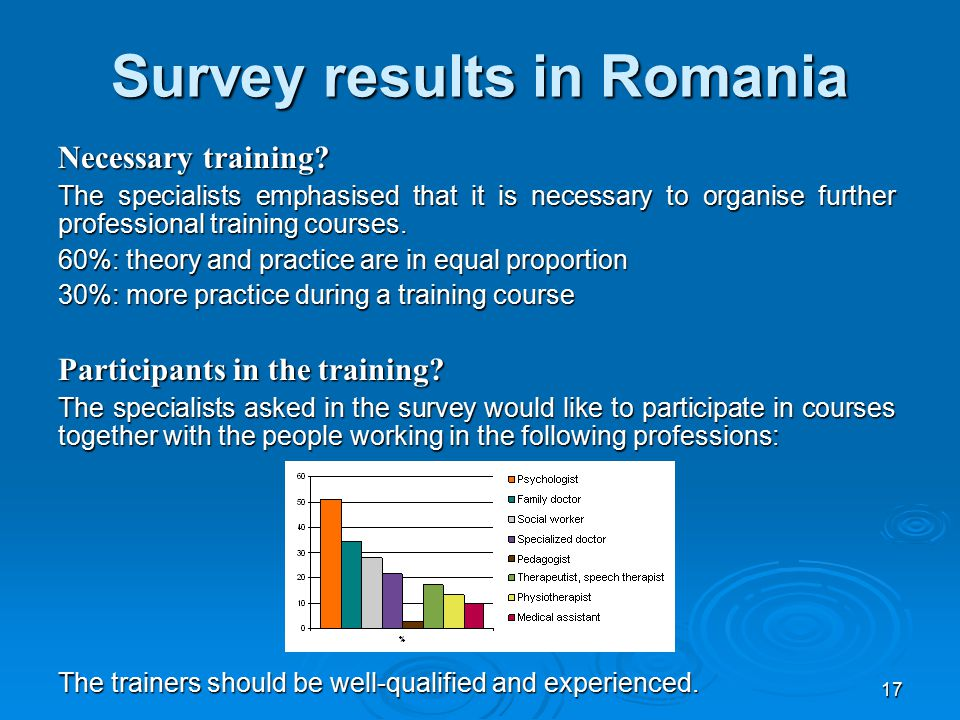 17 Survey results in Romania Necessary training? The specialists emphasised that it is necessary to organise further professional training courses. 60