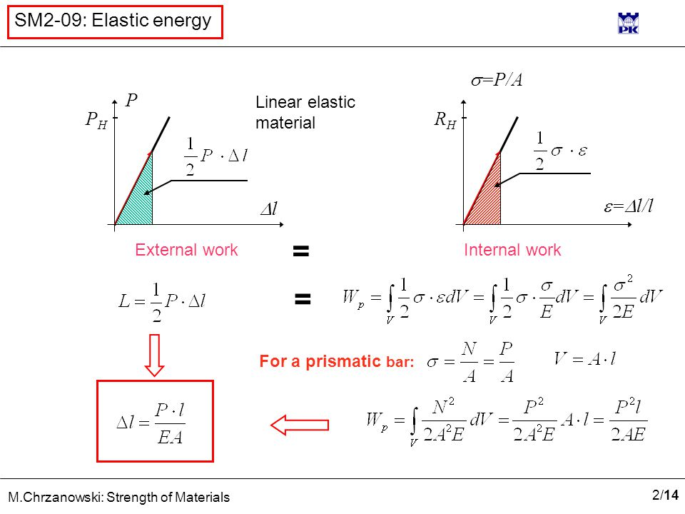 2/142/14 M.Chrzanowski: Strength of Materials SM2-09: Elastic energy P ll PHPH Linear elastic material External work  =P/A  =  l/l RHRH Internal work = = For a prismatic bar: