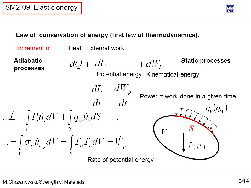 3/143/14 M.Chrzanowski: Strength of Materials SM2-09: Elastic energy V S Law of conservation of energy (first law of thermodynamics): Adiabatic processes Static processes Power = work done in a given time HeatExternal work Rate of potential energy Potential energy Kinematical energy Increment of: