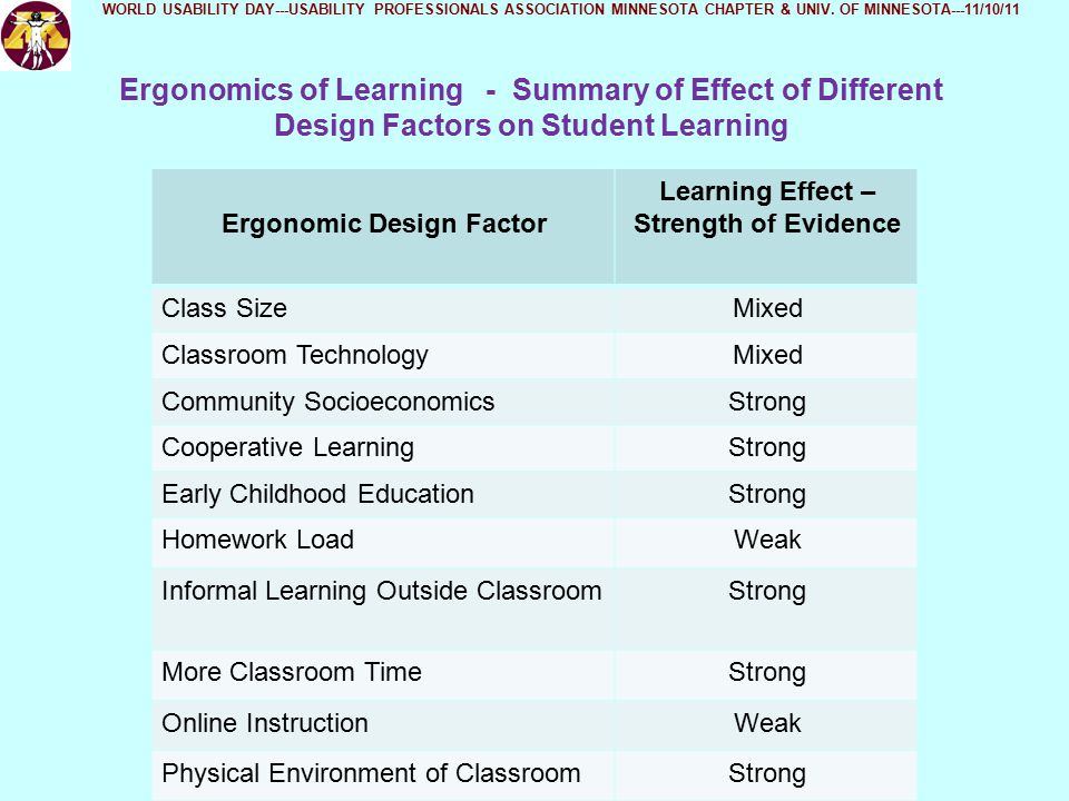 Class Size Matters - A More Balanced Perspective (Biddle, B.J.