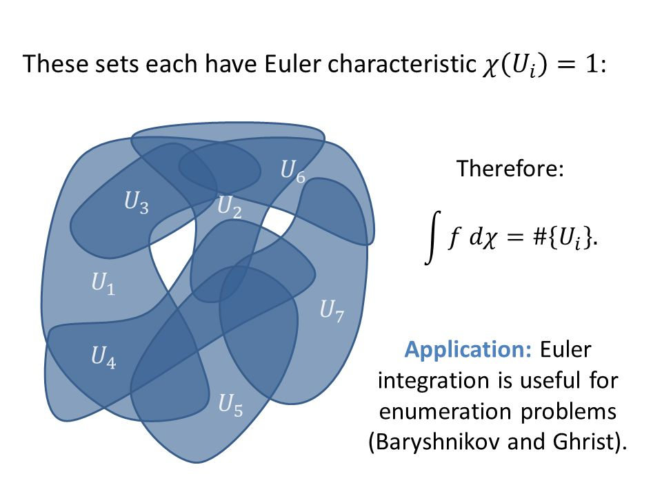 Application: Euler integration is useful for enumeration problems (Baryshnikov and Ghrist).