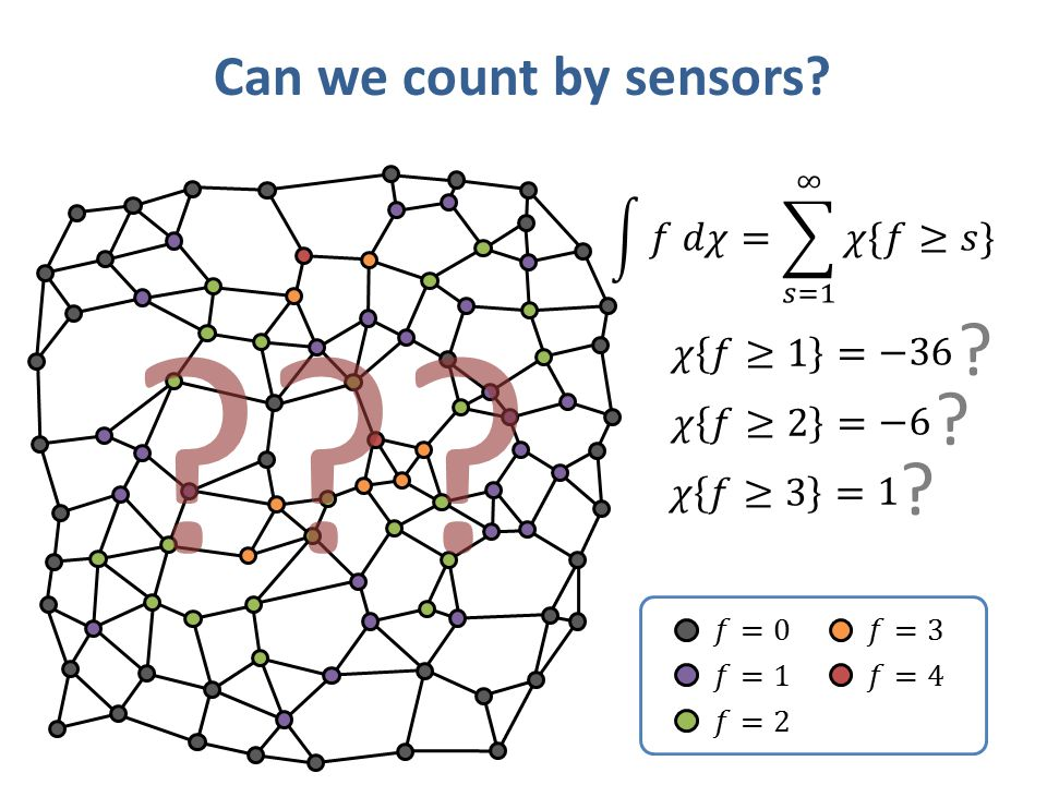 Can we count by sensors? ??? ? ? ?