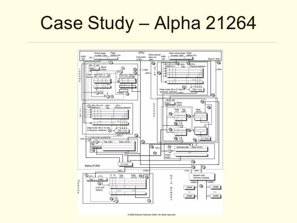 Case Study – Alpha 21264