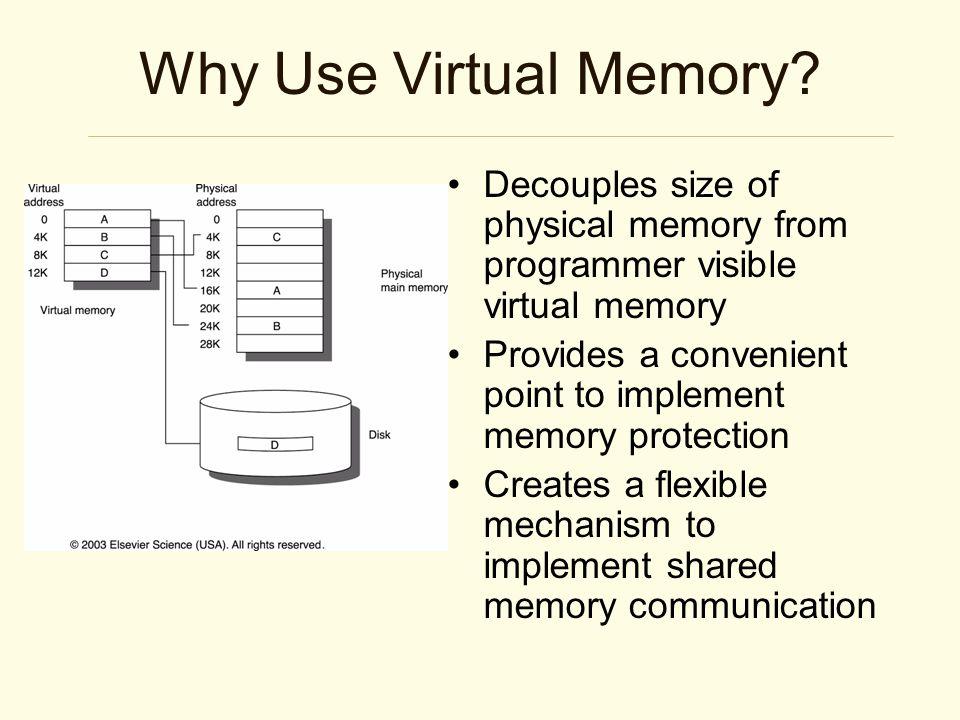 Why Use Virtual Memory.