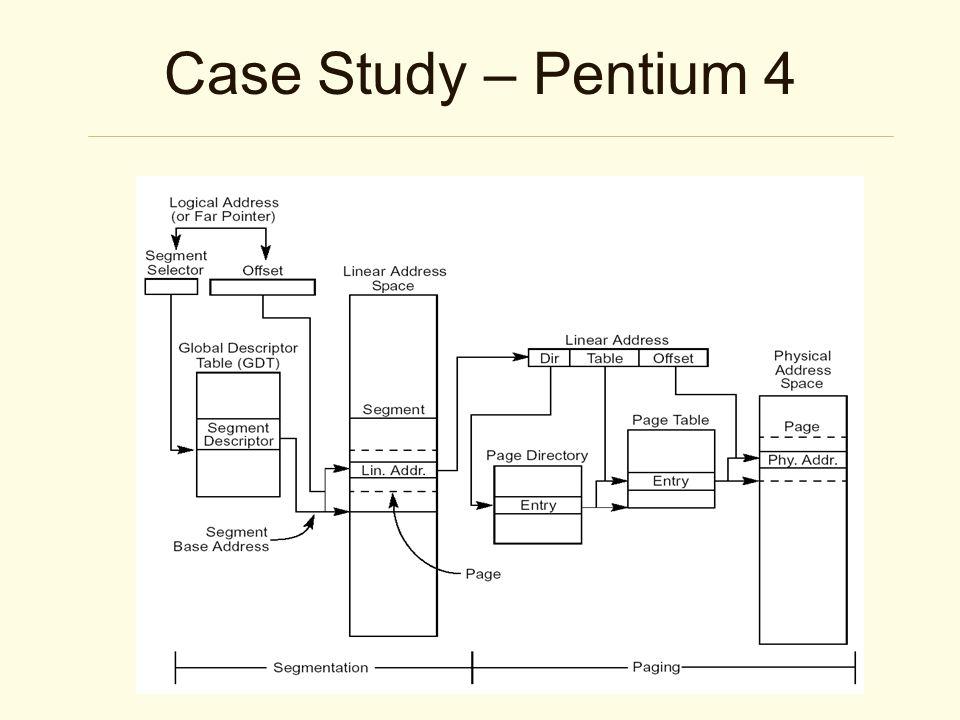 Case Study – Pentium 4
