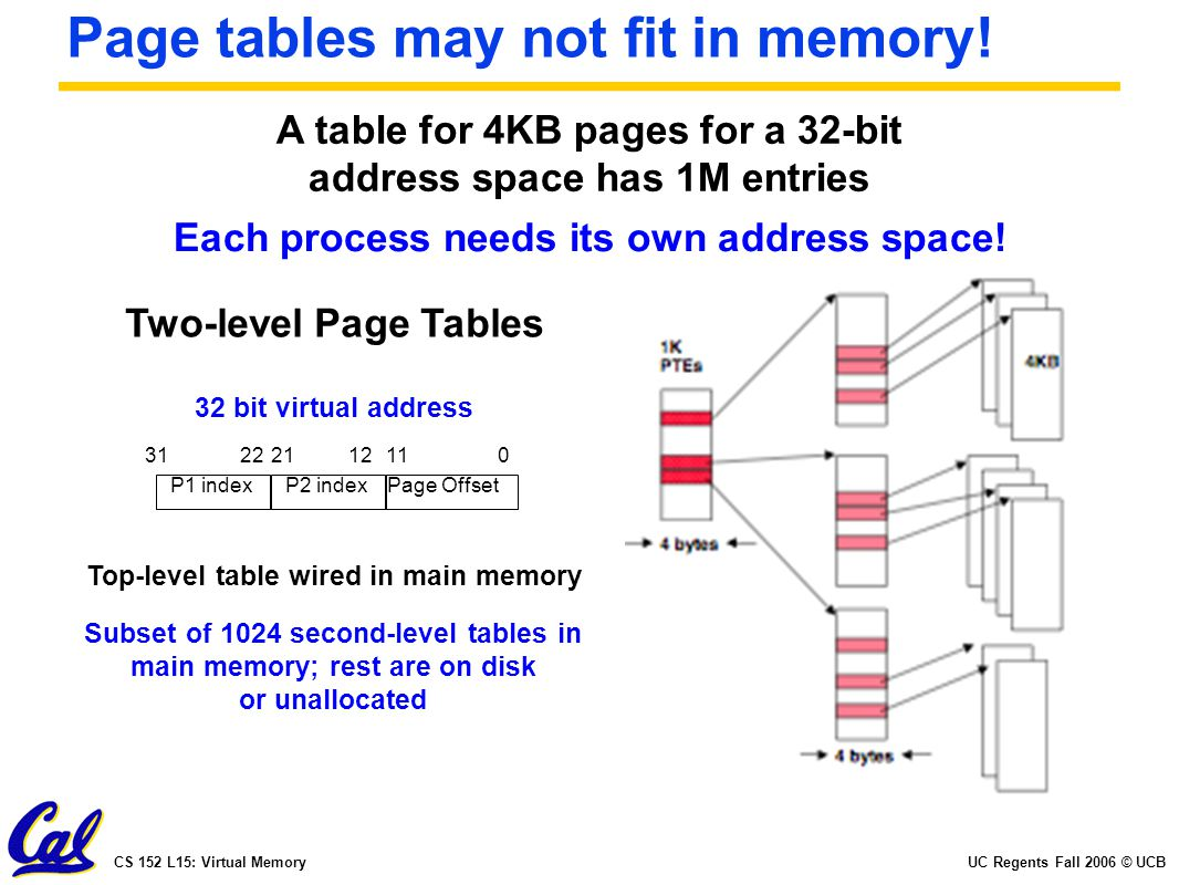 UC Regents Fall 2006 © UCBCS 152 L15: Virtual Memory Page tables may not fit in memory! A table for 4KB pages for a 32-bit address space has 1M entrie