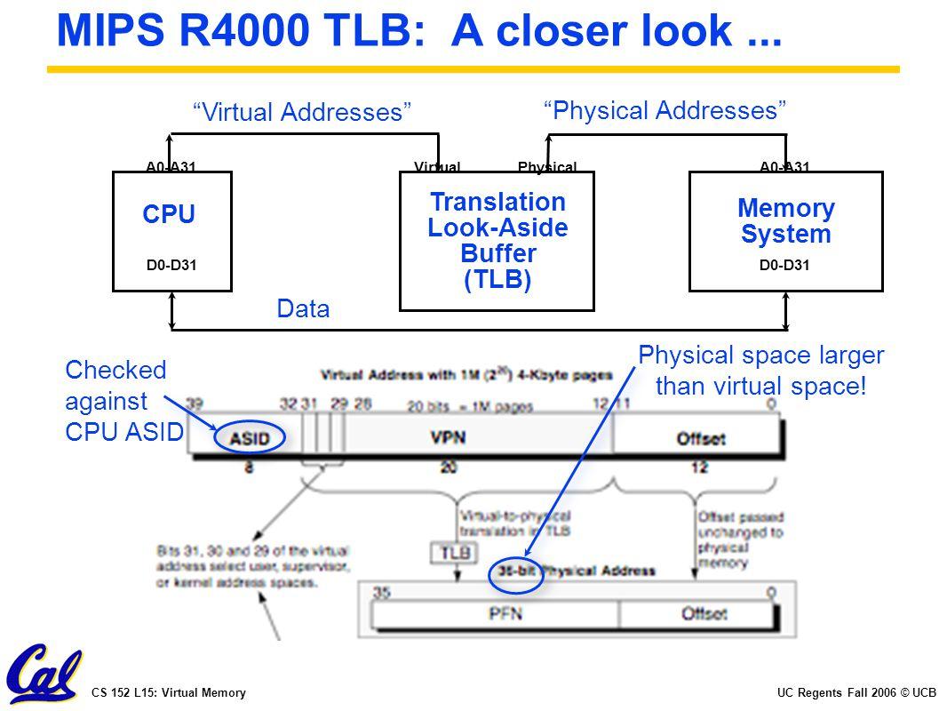 UC Regents Fall 2006 © UCBCS 152 L15: Virtual Memory MIPS R4000 TLB: A closer look...