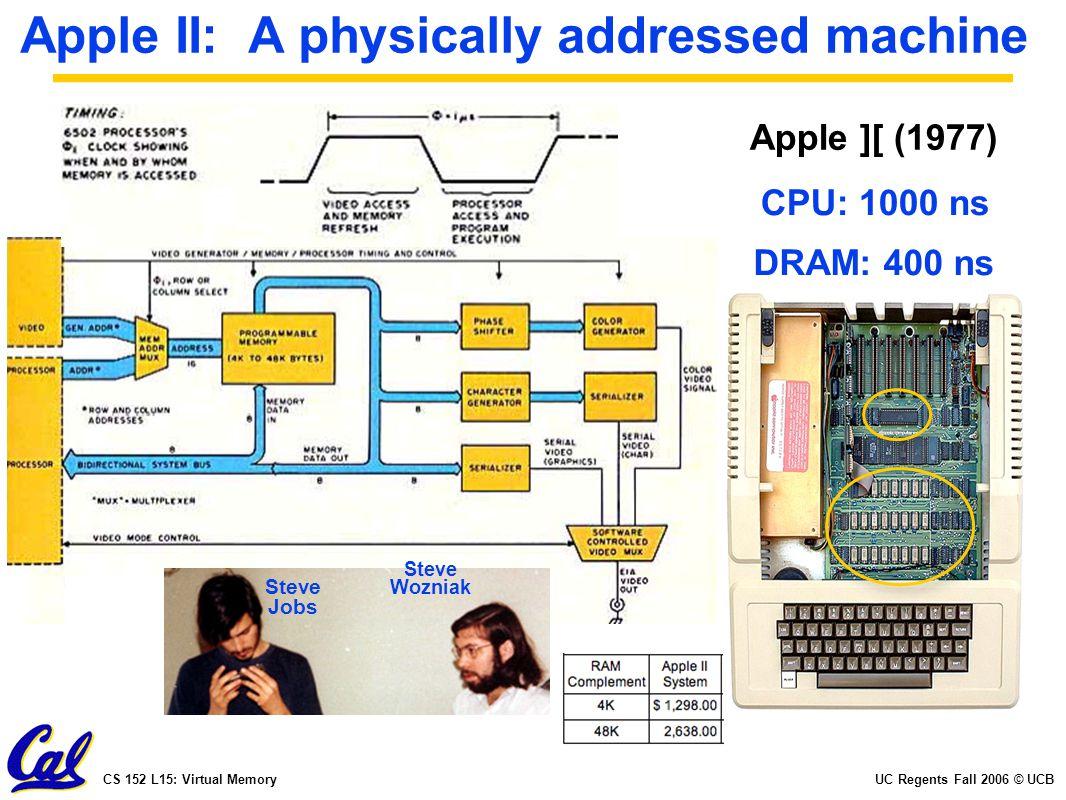 UC Regents Fall 2006 © UCBCS 152 L15: Virtual Memory Apple II: A physically addressed machine Apple ][ (1977) Steve Wozniak Steve Jobs CPU: 1000 ns DRAM: 400 ns