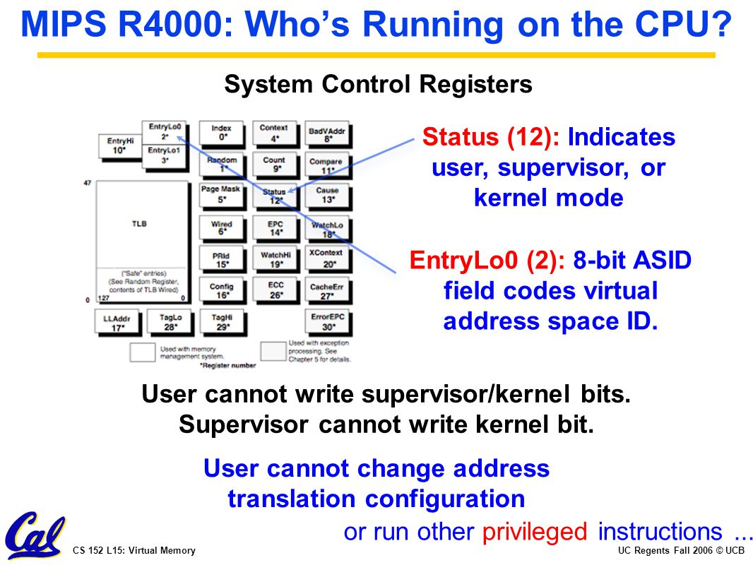 UC Regents Fall 2006 © UCBCS 152 L15: Virtual Memory MIPS R4000: Who's Running on the CPU? System Control Registers User cannot write supervisor/kerne