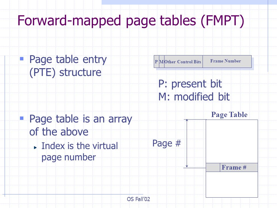 OS Fall'02 Forward-mapped page tables (FMPT)  Page table entry (PTE) structure  Page table is an array of the above Index is the virtual page number PM Frame Number Other Control Bits Page Table Frame # Page # P: present bit M: modified bit