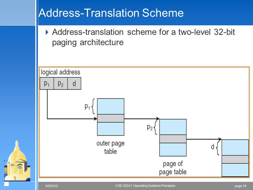 page 105/2/2015 CSE 30341: Operating Systems Principles Address-Translation Scheme  Address-translation scheme for a two-level 32-bit paging architec