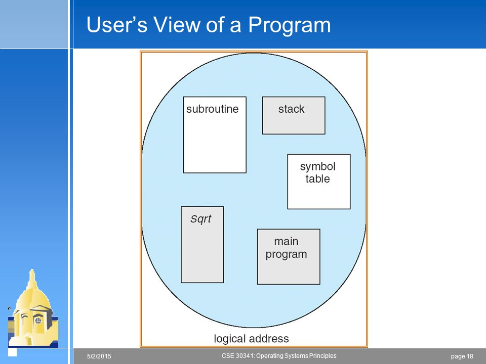 page 185/2/2015 CSE 30341: Operating Systems Principles User's View of a Program