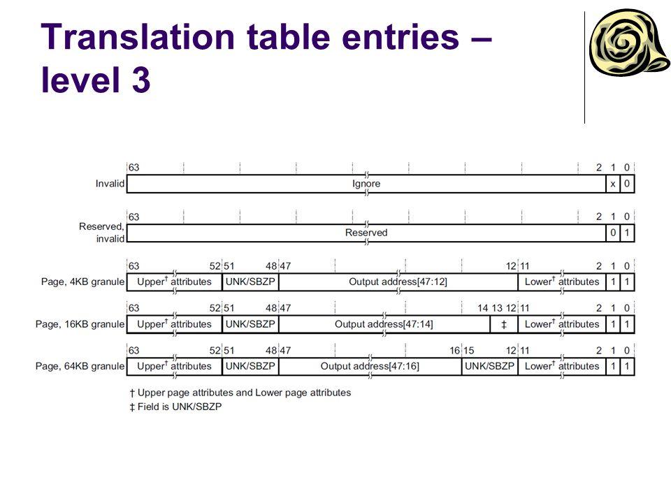 Translation table entries – level 3