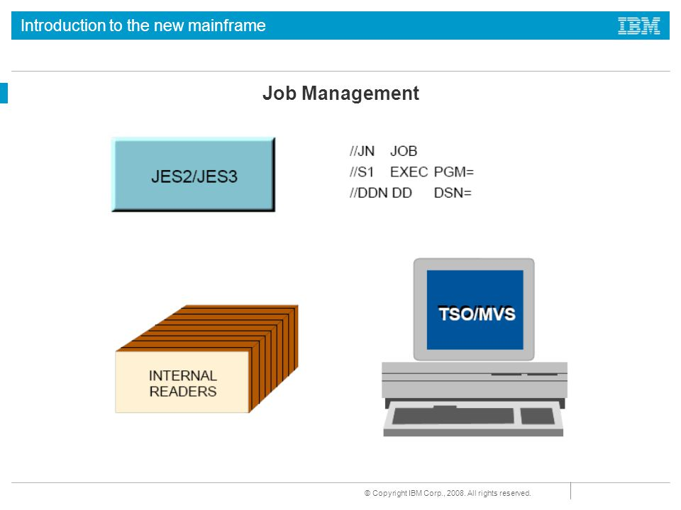 Introduction to the new mainframe © Copyright IBM Corp., 2008. All rights reserved. Job Management