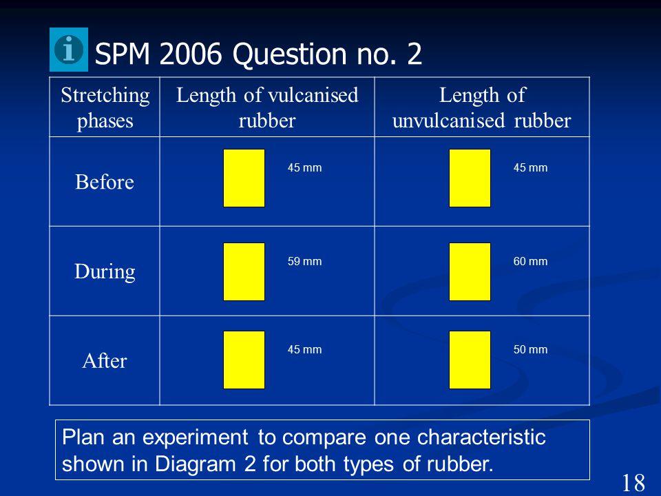 PART 3 17 SPM 2006 Question no.