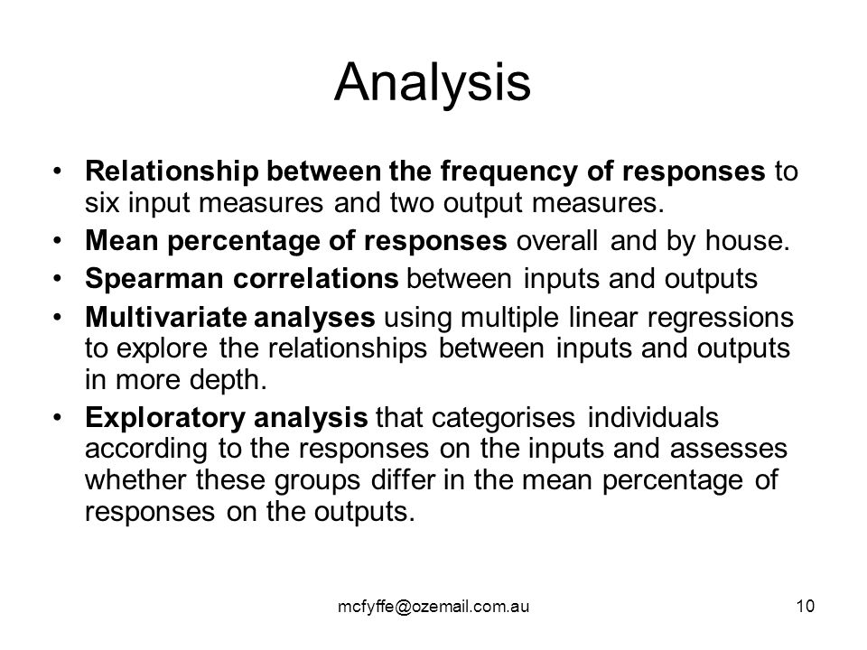 mcfyffe@ozemail.com.au10 Analysis Relationship between the frequency of responses to six input measures and two output measures. Mean percentage of re