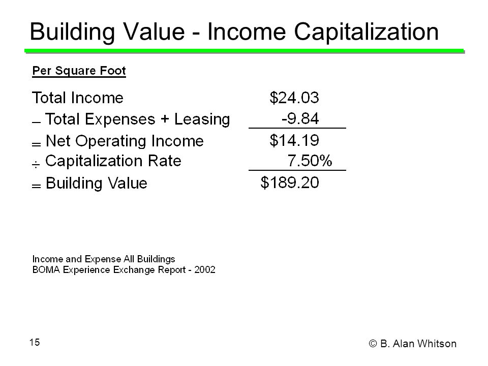© B. Alan Whitson 15 Building Value - Income Capitalization