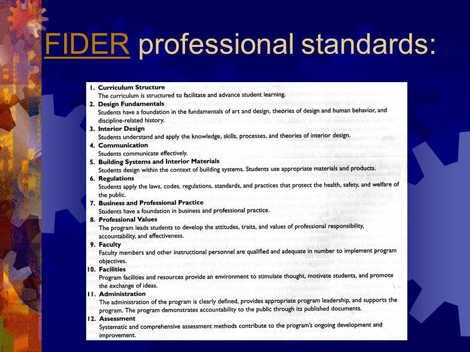 FIDERFIDER professional standards: