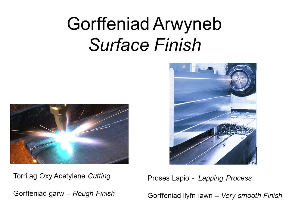 Gorffeniad Arwyneb Surface Finish Torri ag Oxy Acetylene Cutting Gorffeniad garw – Rough Finish Proses Lapio - Lapping Process Gorffeniad llyfn iawn – Very smooth Finish