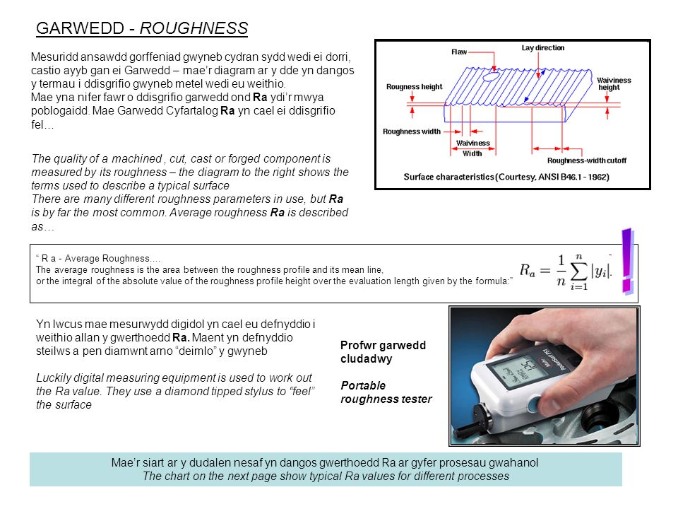 Profwr garwedd cludadwy Portable roughness tester The quality of a machined, cut, cast or forged component is measured by its roughness – the diagram to the right shows the terms used to describe a typical surface There are many different roughness parameters in use, but Ra is by far the most common.