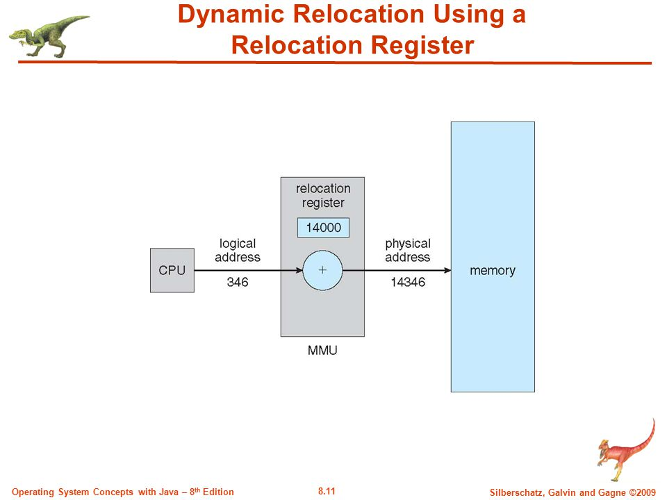 8.11 Silberschatz, Galvin and Gagne ©2009 Operating System Concepts with Java – 8 th Edition Dynamic Relocation Using a Relocation Register