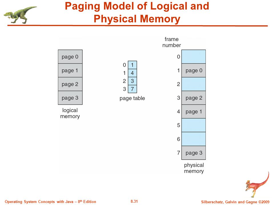 8.31 Silberschatz, Galvin and Gagne ©2009 Operating System Concepts with Java – 8 th Edition Paging Model of Logical and Physical Memory