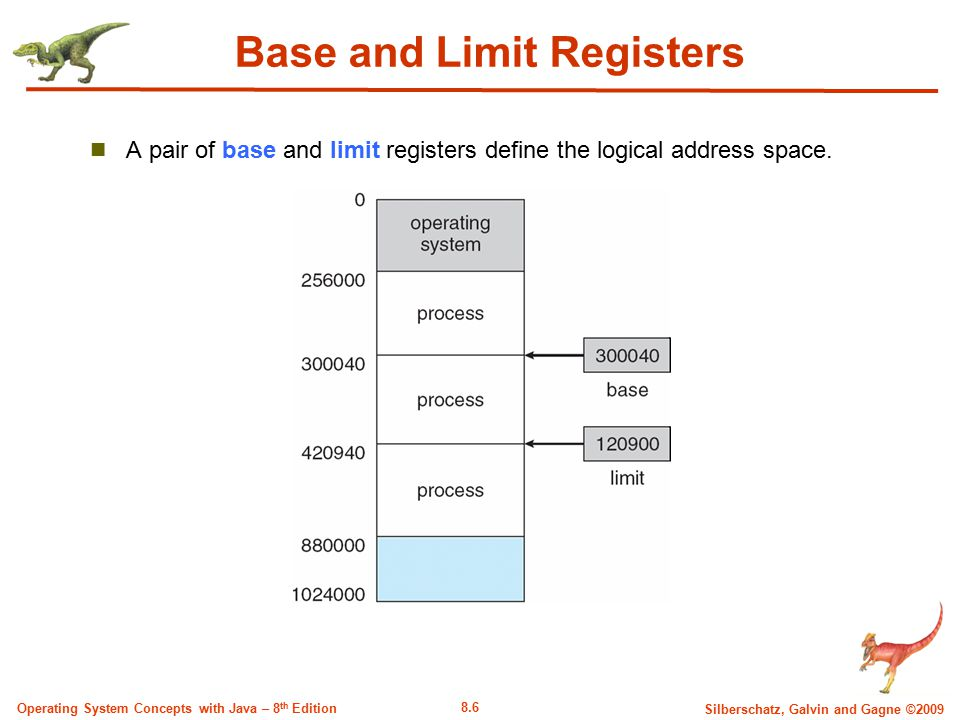 8.6 Silberschatz, Galvin and Gagne ©2009 Operating System Concepts with Java – 8 th Edition Base and Limit Registers A pair of base and limit register