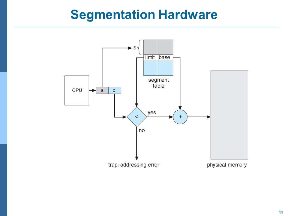 44 Segmentation Hardware