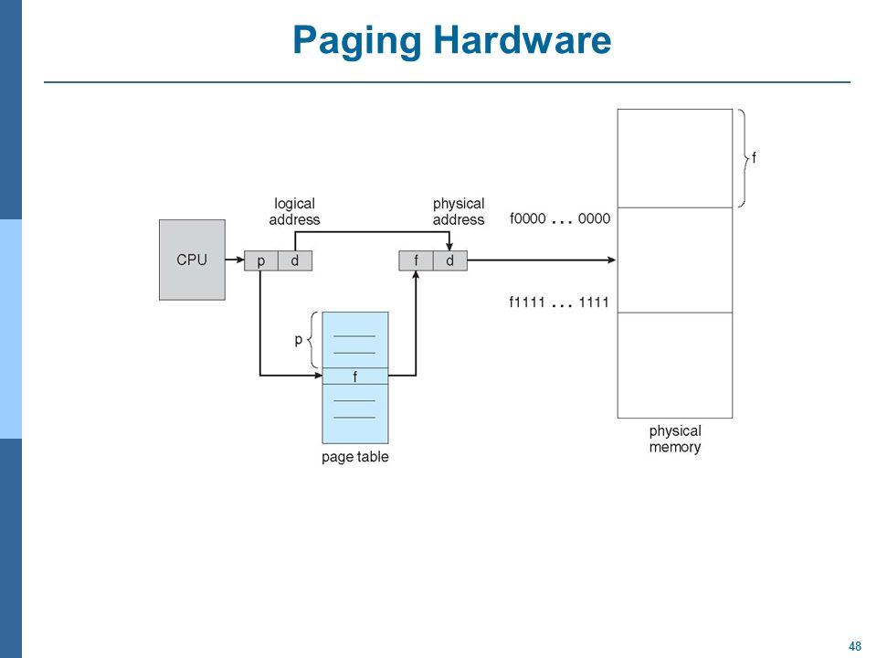 48 Paging Hardware
