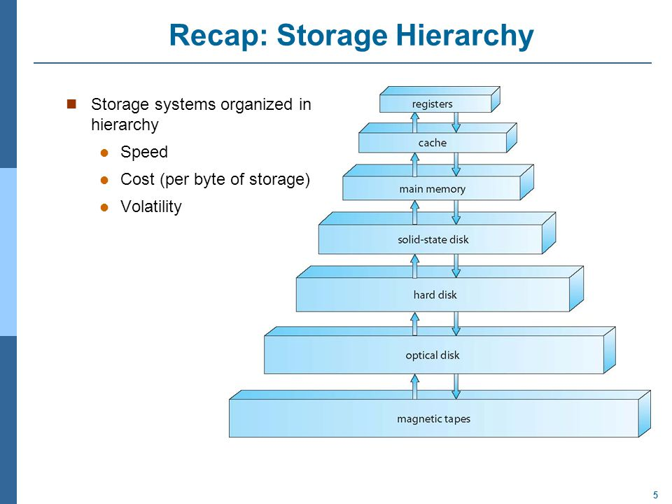 5 Recap: Storage Hierarchy Storage systems organized in hierarchy Speed Cost (per byte of storage) Volatility