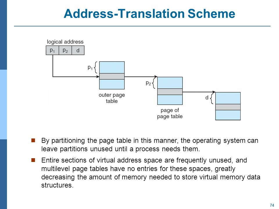 74 Address-Translation Scheme By partitioning the page table in this manner, the operating system can leave partitions unused until a process needs th