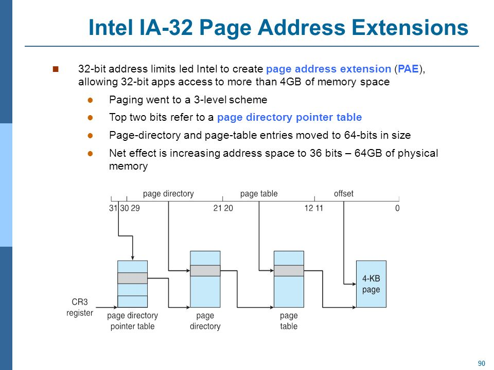 90 Intel IA-32 Page Address Extensions 32-bit address limits led Intel to create page address extension (PAE), allowing 32-bit apps access to more tha