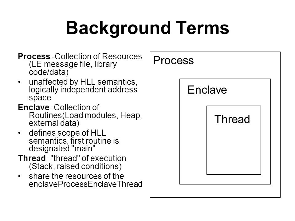 Background Terms Process -Collection of Resources (LE message file, library code/data) unaffected by HLL semantics, logically independent address spac