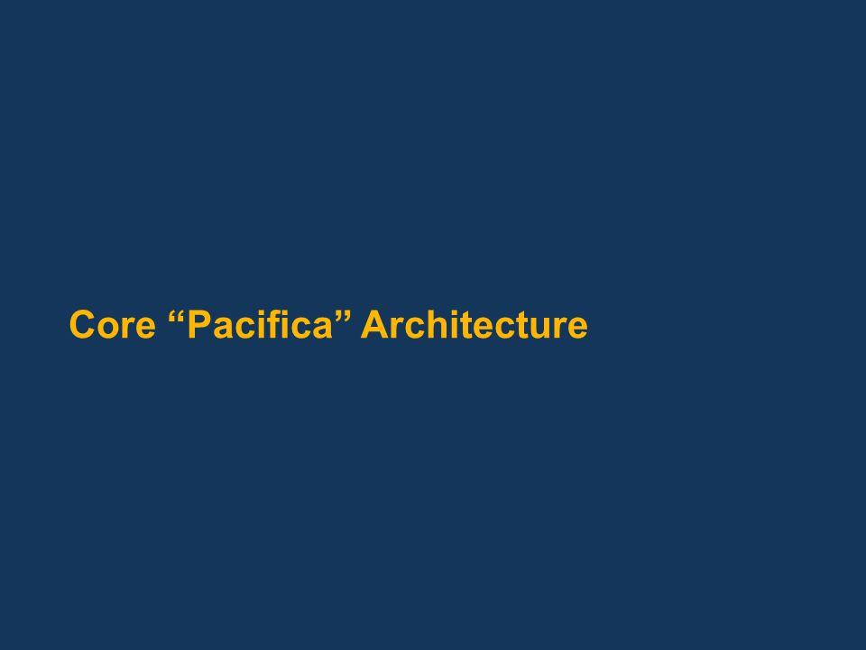 Core Pacifica Architecture