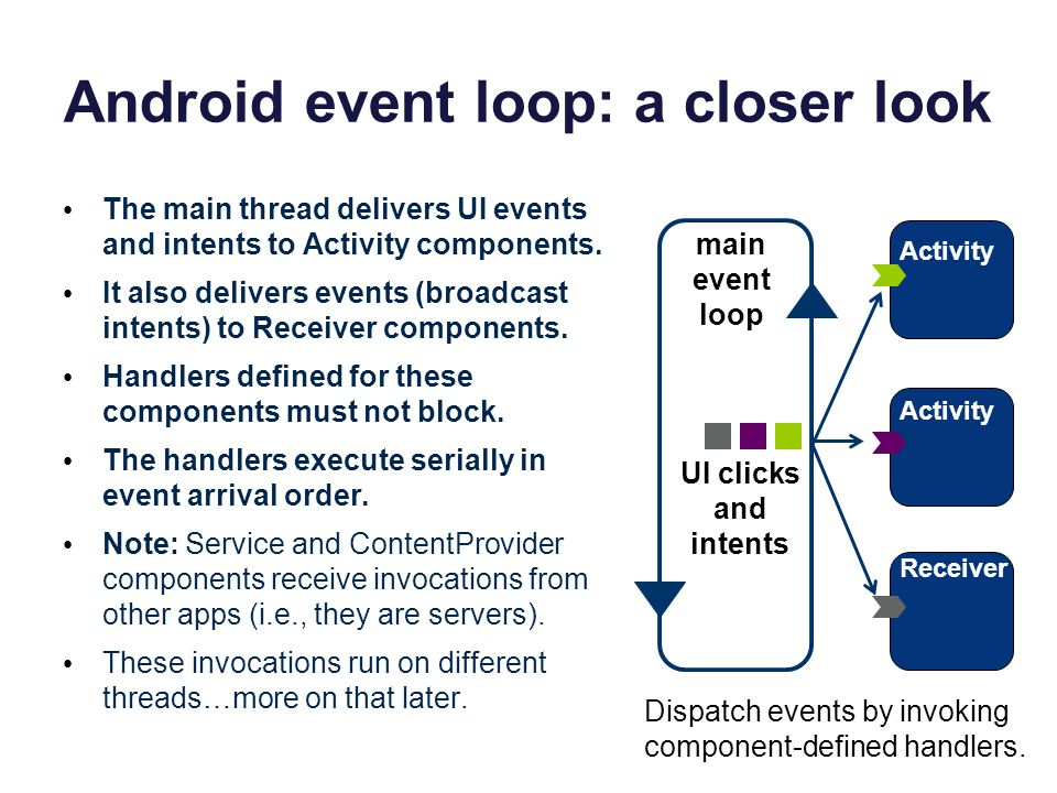 Android event loop: a closer look The main thread delivers UI events and intents to Activity components.