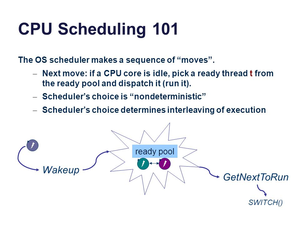 CPU Scheduling 101 The OS scheduler makes a sequence of moves .