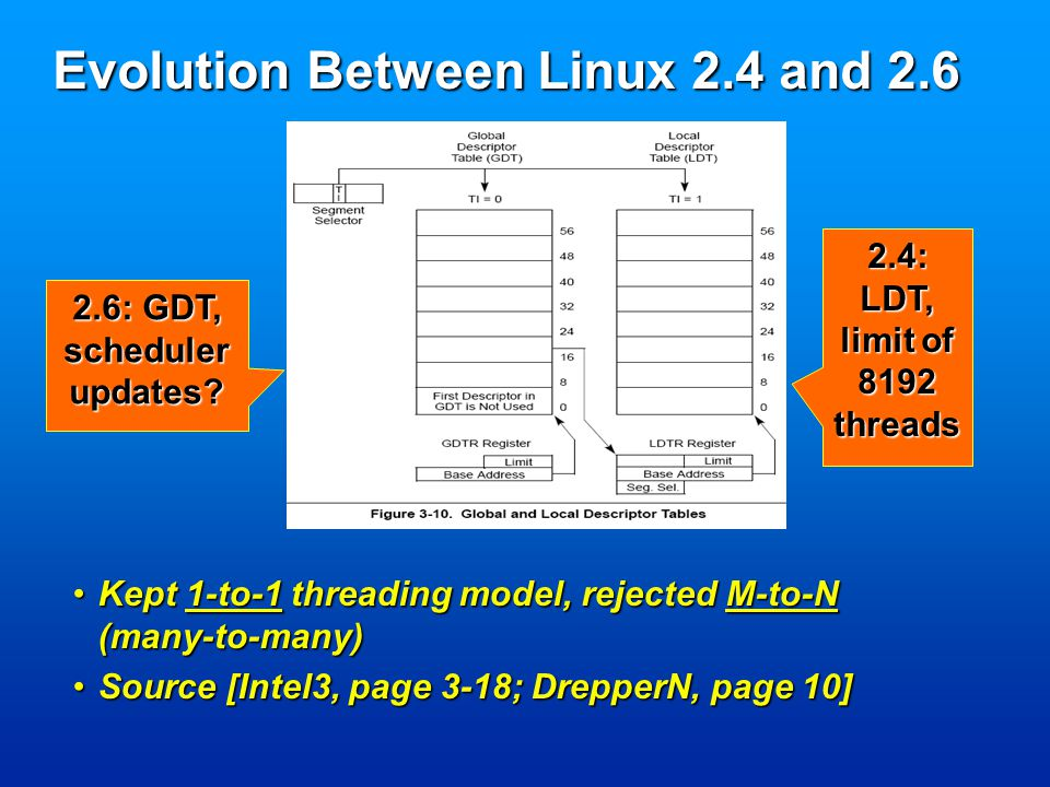 Evolution Between Linux 2.4 and 2.6 Kept 1-to-1 threading model, rejected M-to-N (many-to-many)Kept 1-to-1 threading model, rejected M-to-N (many-to-many) Source [Intel3, page 3-18; DrepperN, page 10]Source [Intel3, page 3-18; DrepperN, page 10] 2.4: LDT, limit of 8192 threads 2.6: GDT, scheduler updates